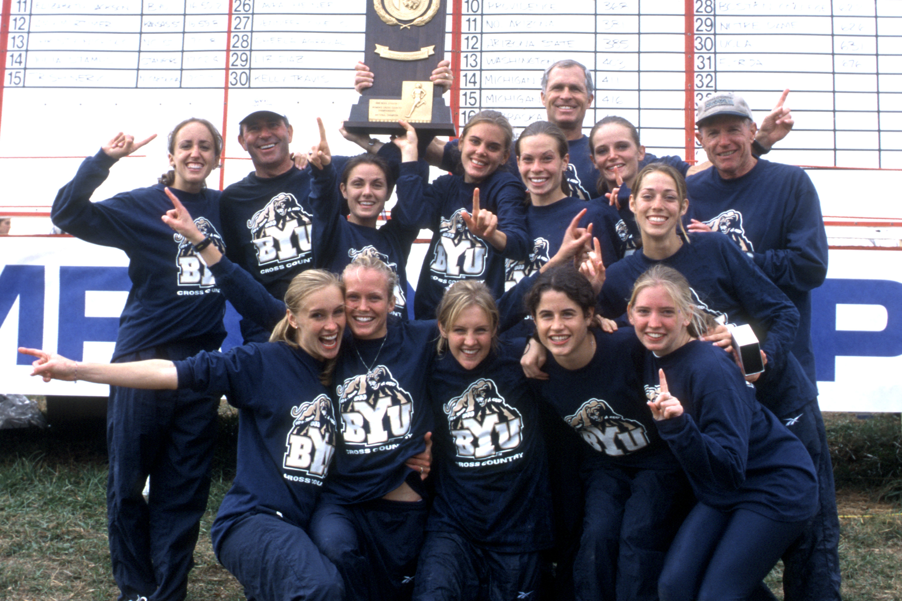 WCC 1999 National Champs
